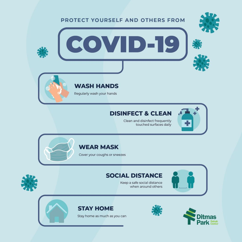 How to Protect Yourself and Others During COVID-19